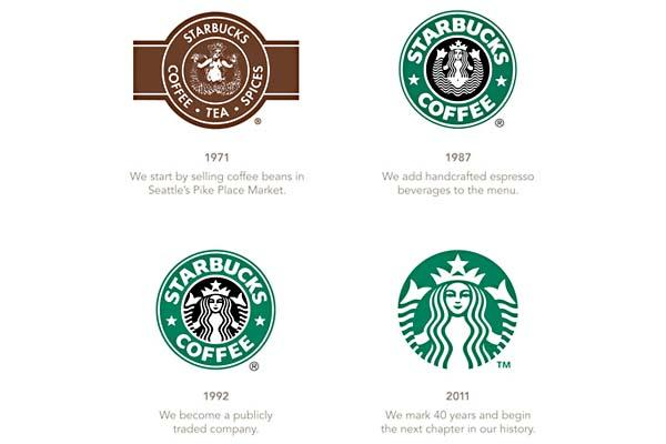 http://www.csmonitor.com/Business/new-economy/2011/0106/Starbucks-logo-change-No-name.-More-mermaid.-Will-it-sell-more-coffee
